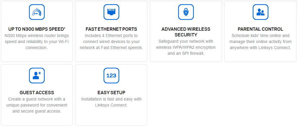 Linksys E800 N150 Wi-fi Router | NetConnectWorks com